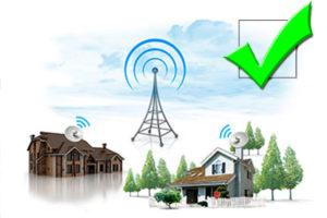 Підключити радіо інтернет Рівне і Рівненський області