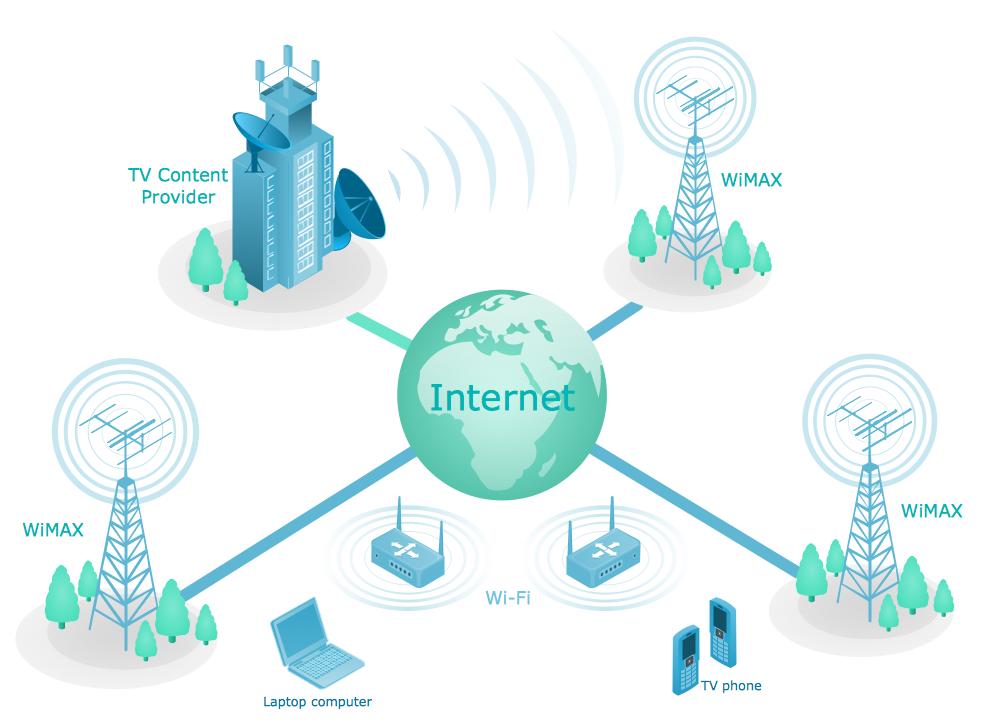 радіо інтернет в Рівне та рівненський області