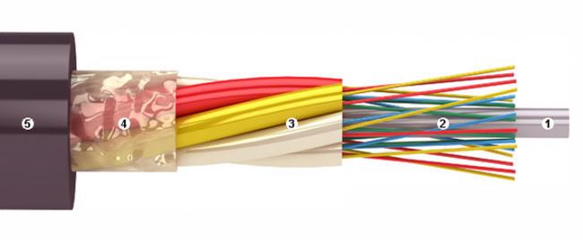 Побудова оптоволоконих мереж