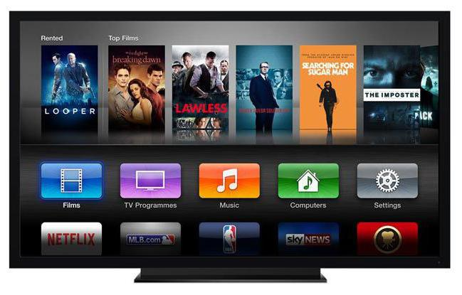 Цифрове ТВ Рівне