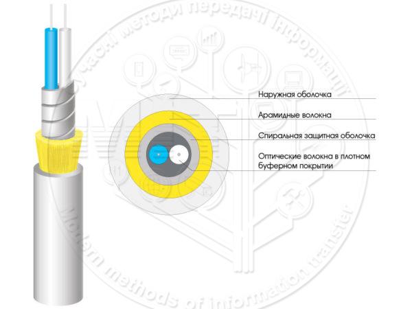 Оптичний кабель FinMark MTxxx-SM-03