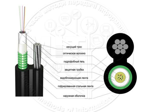 Оптичний кабель FinMark UTxxx-SM-08