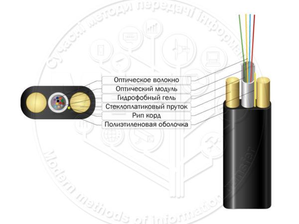 Оптичний кабель FinMark UTxxx-SM-21