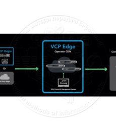 Edgeware VCP Edge