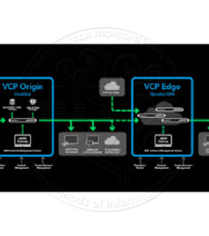 Edgeware-VCP-Origin