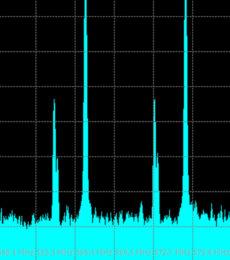 Аналізатори сигналів